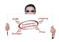 Laufband Funktionen und Eigenschaften